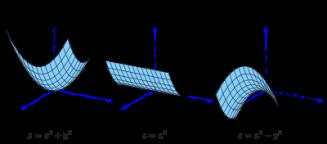 Parabol-el-zy-hy-s.svg